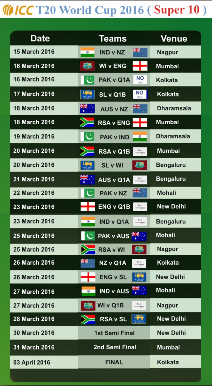 The complete ICC T20 WorldCup 2016 Schedule