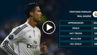 Cristiano Ronaldo 101 Amazing Goals HD [Video]