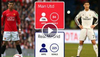 Cristiano Ronaldo Red Devil White Warrior [Video]