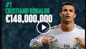 Cristiano Ronaldo Money and the Power [Video]