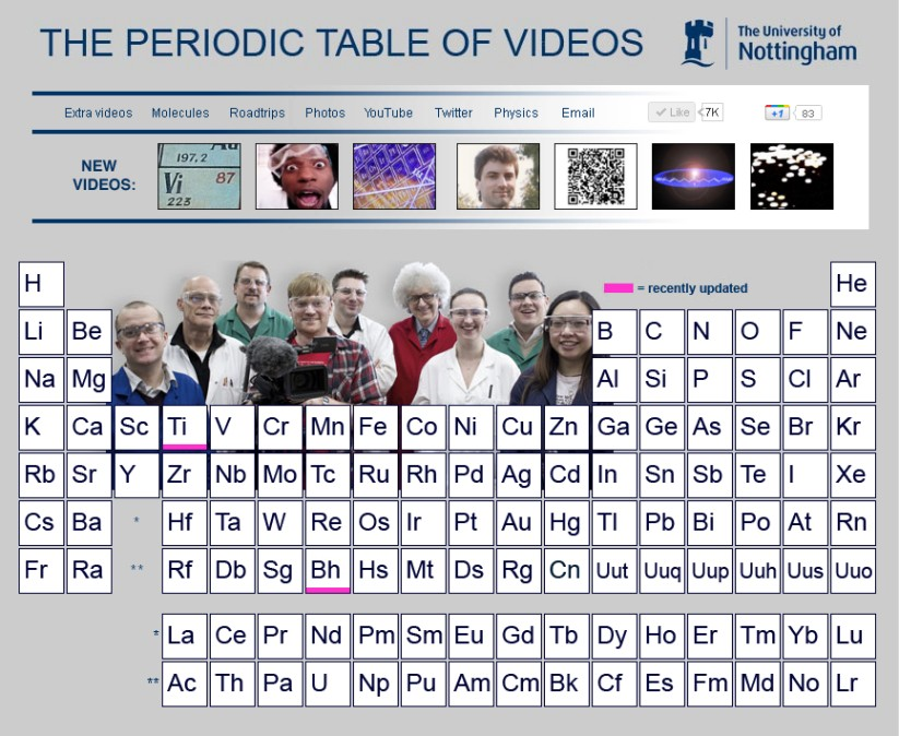Periodic table periodic table youtube channel periodic table of periodic table periodic table youtube channel top 10 science themed youtube channels nerds at urtaz Image collections