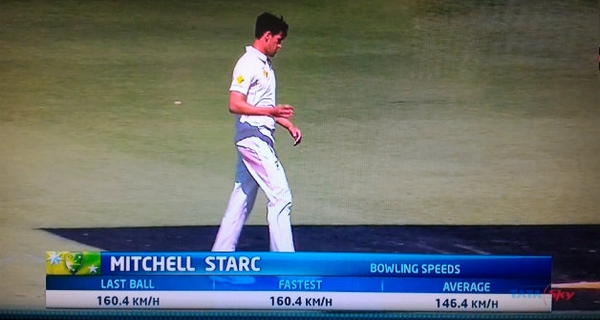 fastest bowlers in Cricket Mitchell Starc